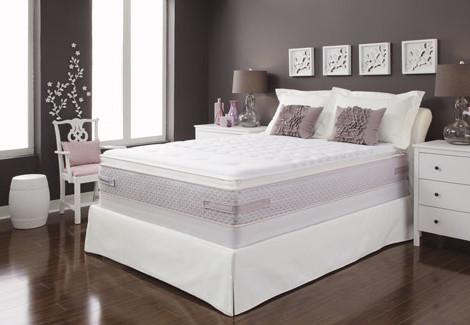 Sealy-Posturepedic-Gel-Series-Firm-Pillowtop-Mattress-Set